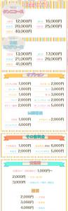 クンニ専門店,クンニ好き,大阪,ミナミ,日本橋,京都,おすすめ,風俗,人気